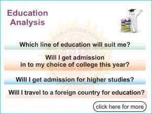 Education Analysis