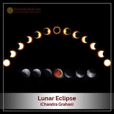Lunar Eclipse (Chandra Grahan)