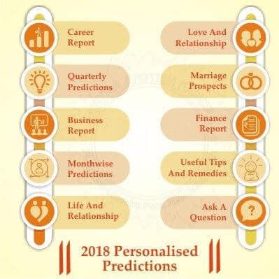 2018 Personalised Horoscope Predictions by PavitraJyotish