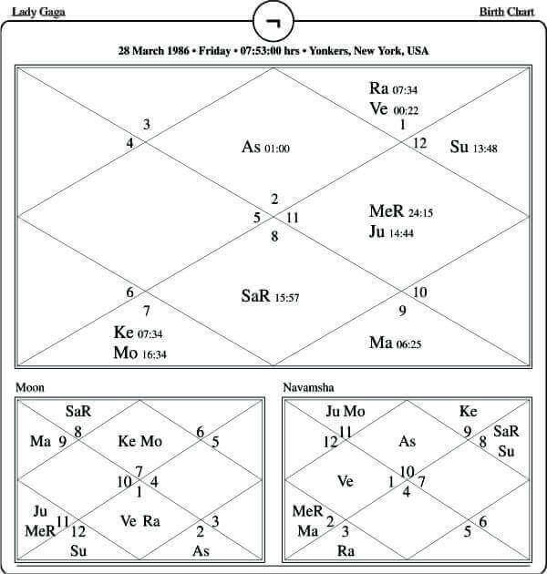 Lady Gaga horoscope