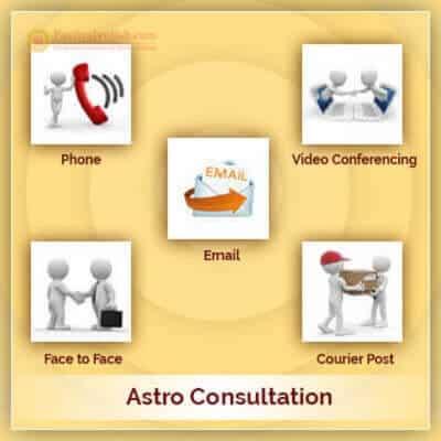 Astrology Horoscope Consultation