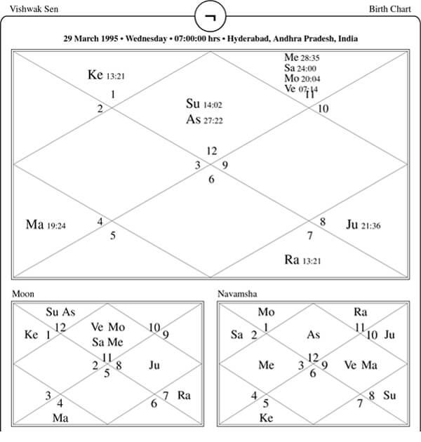 Vishwak Sen Horoscope